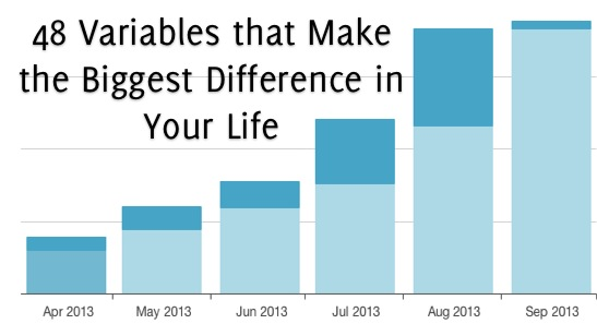 48 Variables that Make the Biggest Difference in Your Life
