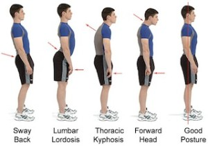 Good posture and body language